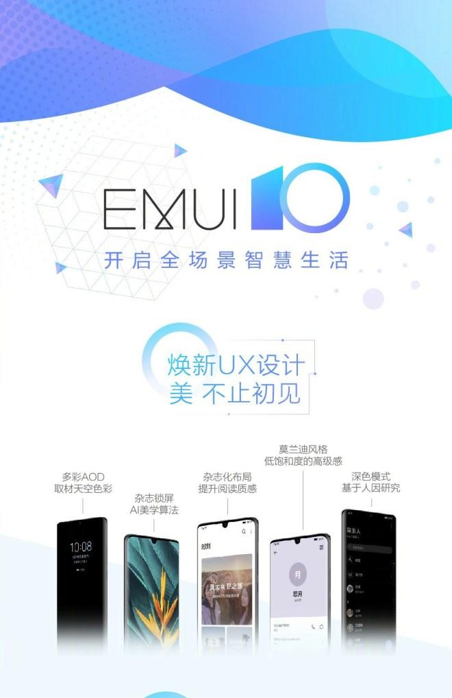 EMUI 10 Features