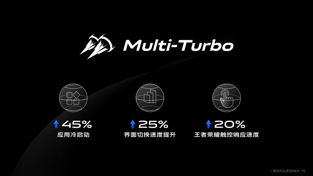 Vivo nex 3 Multi Turbo