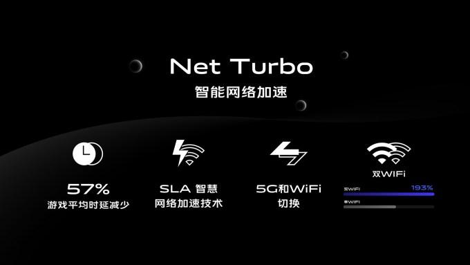 Vivo nex 3 net Turbo