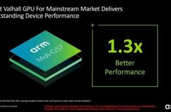 ARM Mali G57 GPU