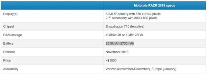 Motorola RAZR 2019 full specifications