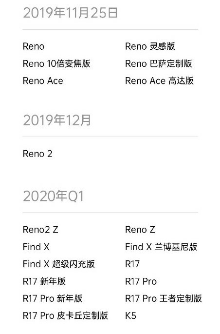 ColorOS 7 Supported Device List and Release Date