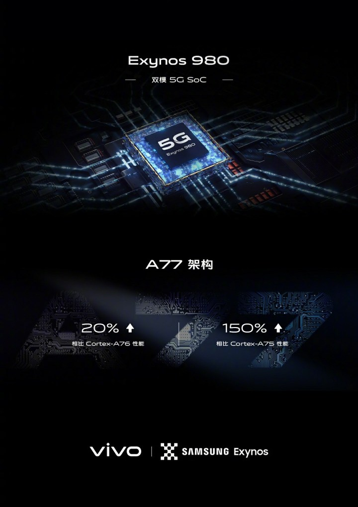 Vivo X30 Series Powered by Samsung Exynos 980