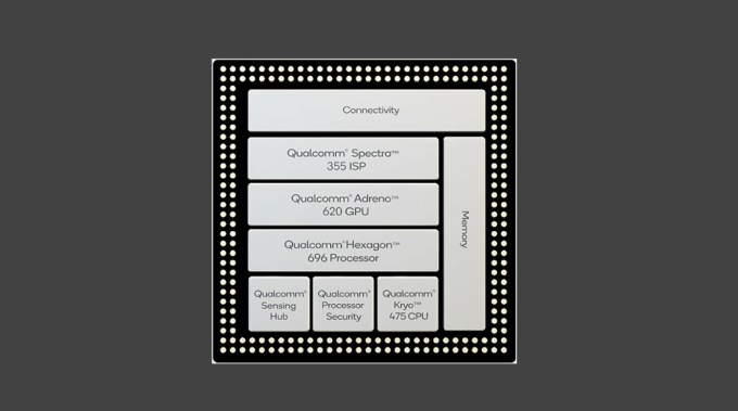 Qualcomm Snapdragon 765G Specifications