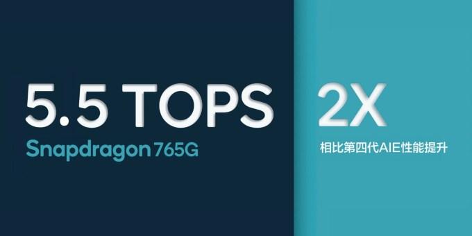 Qualcomm Snapdragon 765G 5.5 TOPS