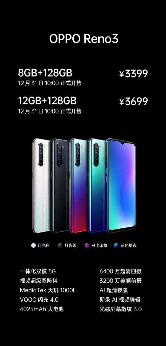 Oppo Reno3 Price and Availability