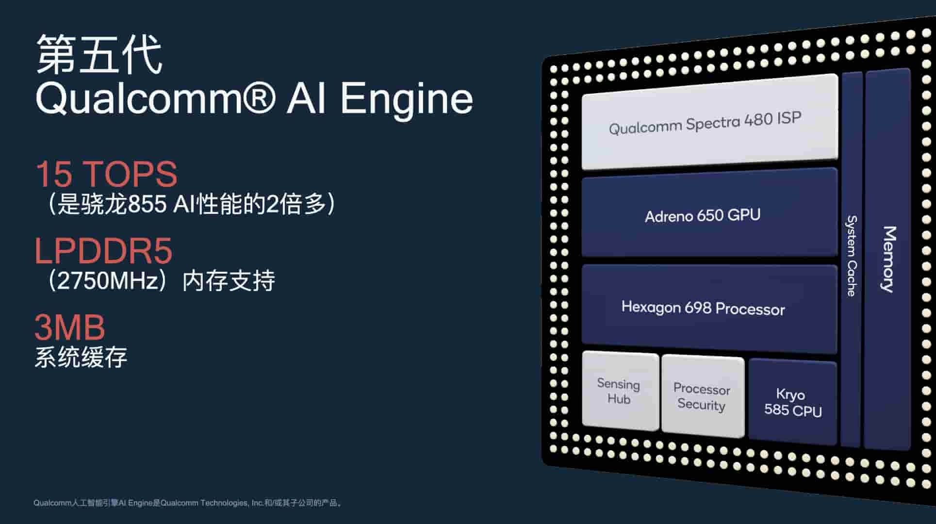 Snapdragon 865 5th Generation AI Engine