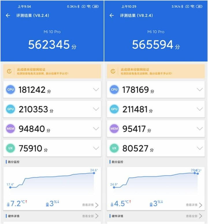 Xiaomi Mi 10 Pro Antutu Benchmark