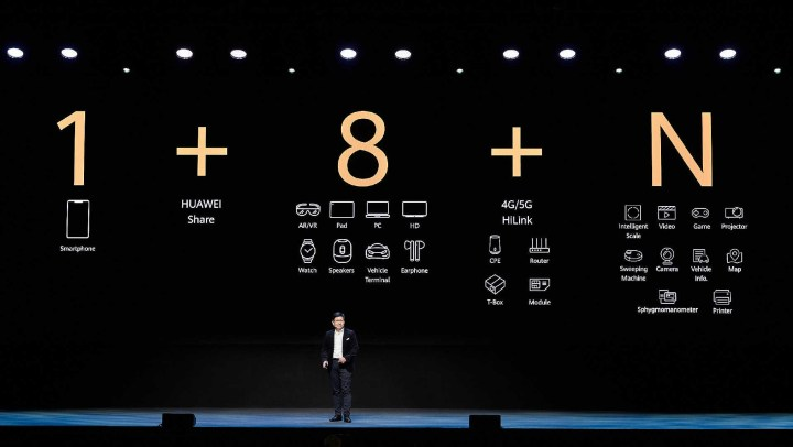 Huawei 1 + 8 + N Strategy; Yu Chengdong Explained | SPARROWS NEWS