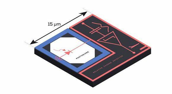 Conventional Sensor