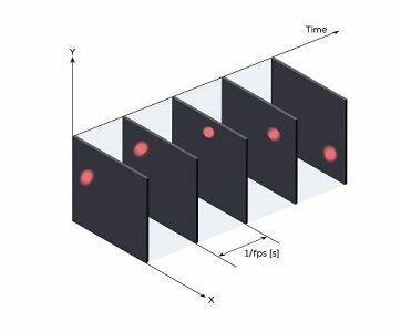 Frame-based sensor