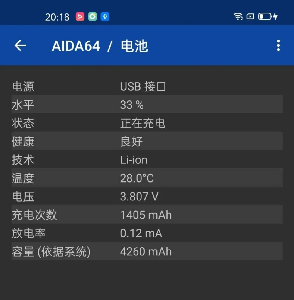 Oppo find x2 pro Battery