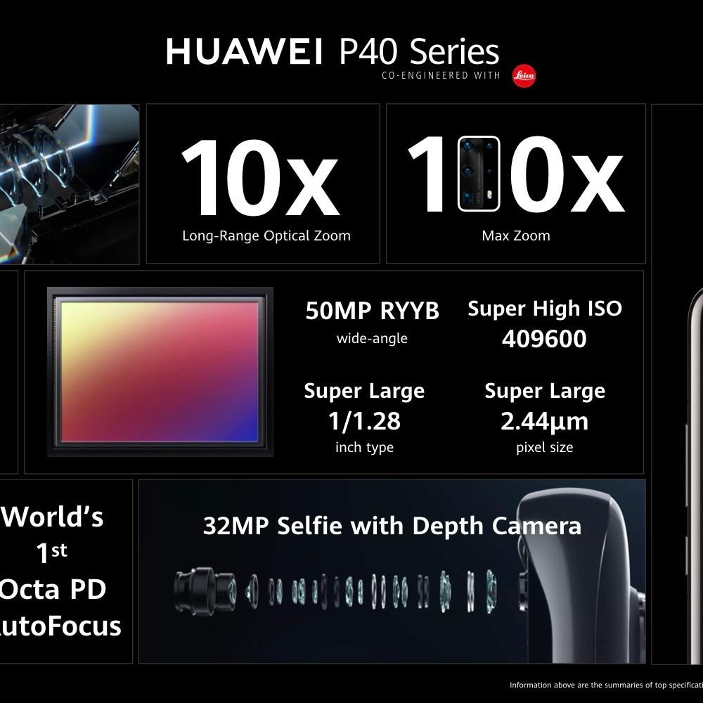 Huawei P40 Series Camera technology