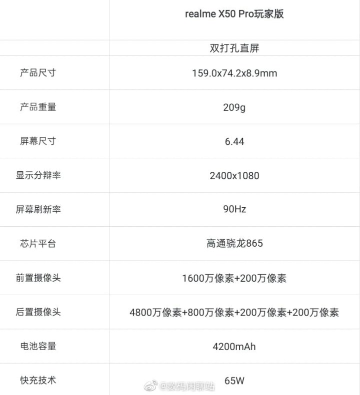 Realme X50 Pro Player Edition Specifications