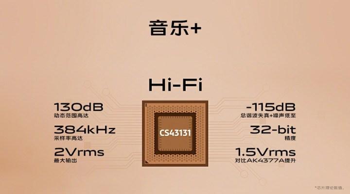 Vivo X50 Pro+ Specifications