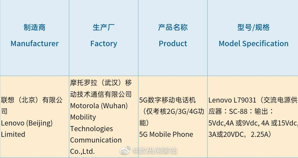 Legion Gaming Phone 3C Certified | Lenovo L79031