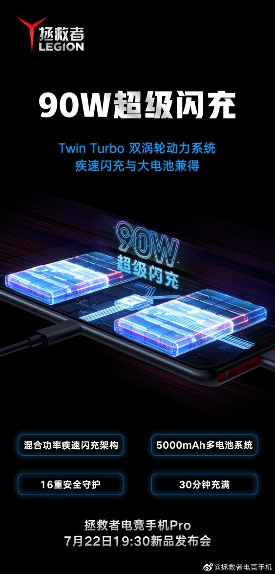 Lenovo Legion Pro charging speed