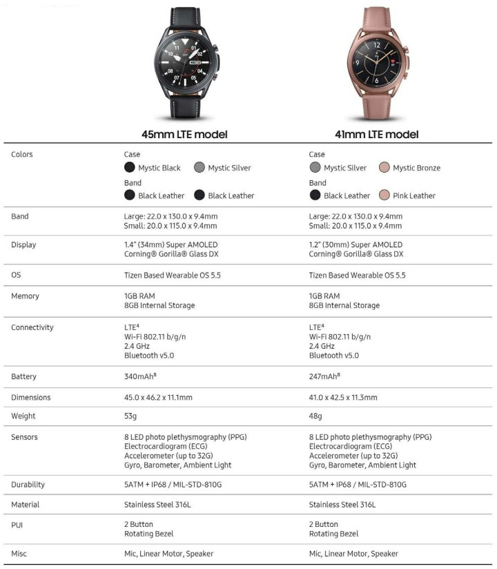 Galaxy Watch 3 LTE Version Specifications
