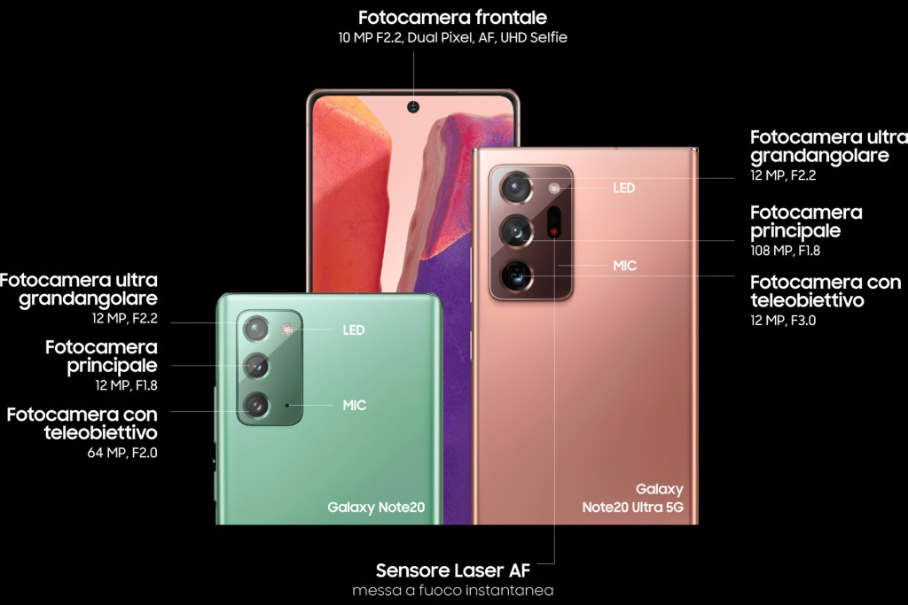 Note 20 Series Camera Specifications