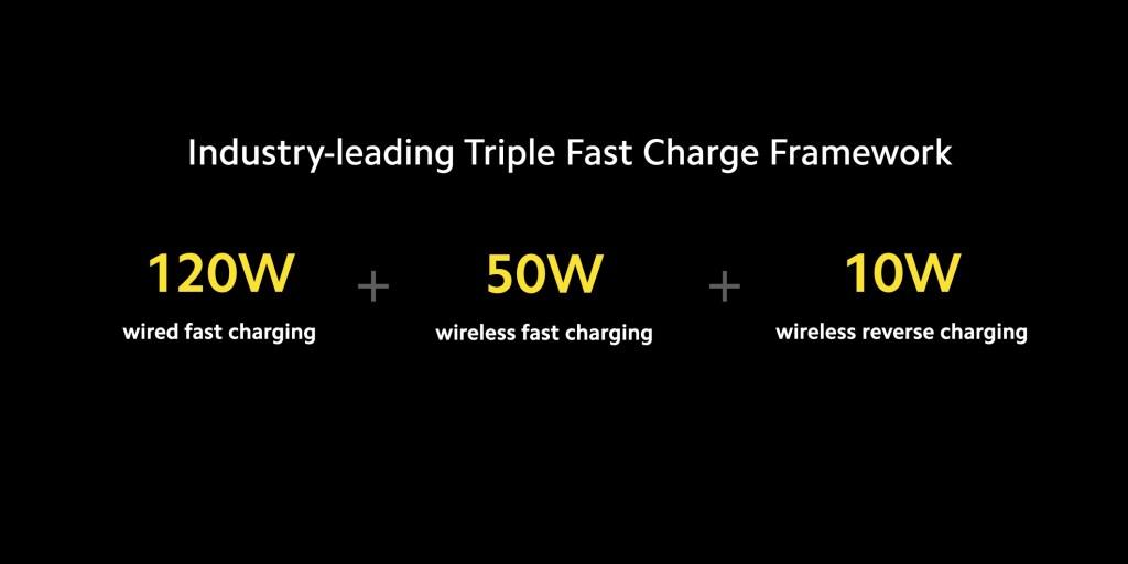 Xiaomi Mi 10 Ultra Fast Charging