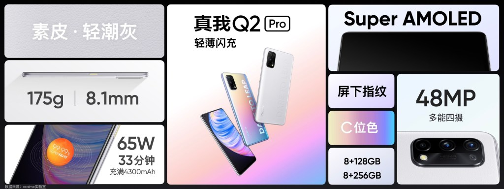 Realme Q2 And Q2 Pro Official Now Along With Realme Q2i