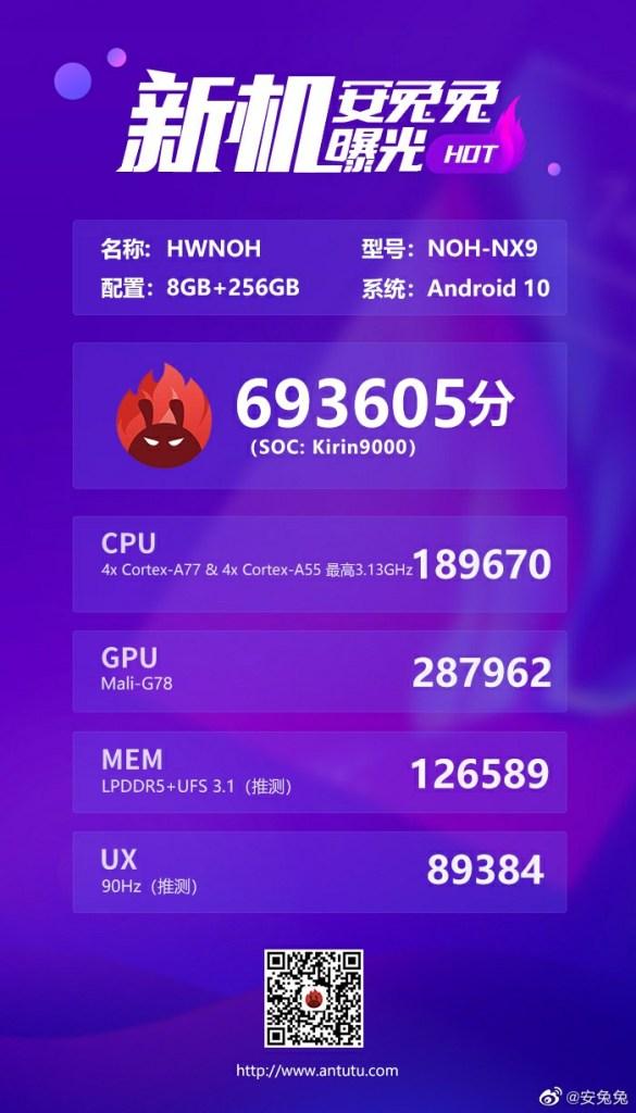 Huawei Kirin 9000 AnTuTu Benchmark | Huawei Mate 40 Pro AnTuTu Benchmark.