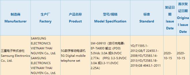 Samsung S21 Charging