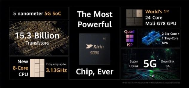 Huawei Kirin 9000 Specifications
