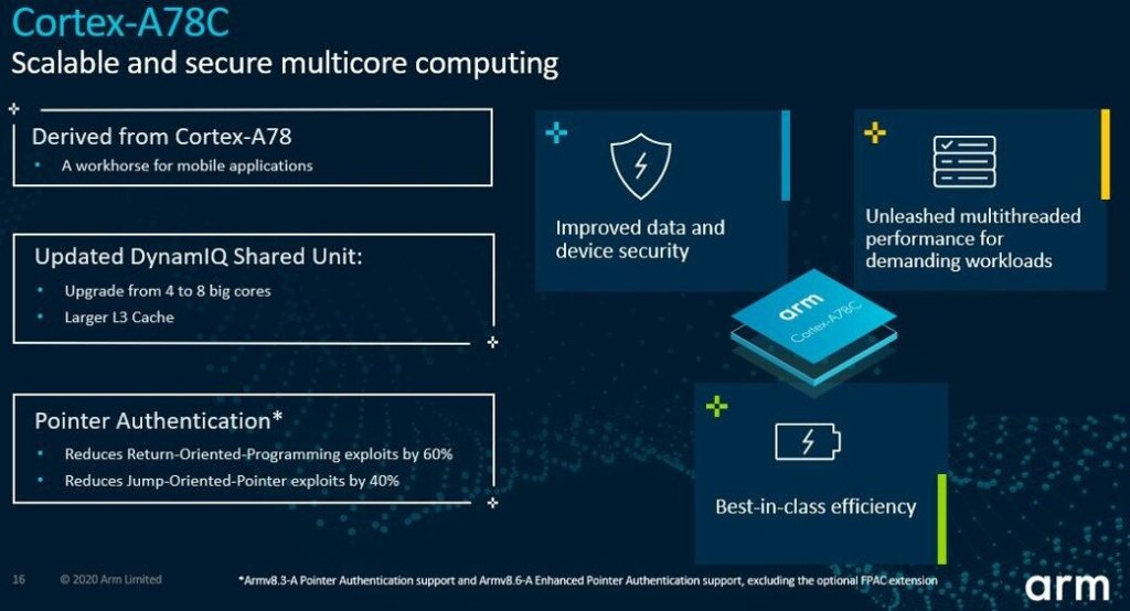ARM Cortex A78C specifications