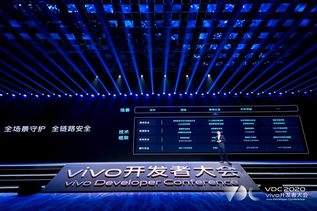 Vivo's security products and solutions