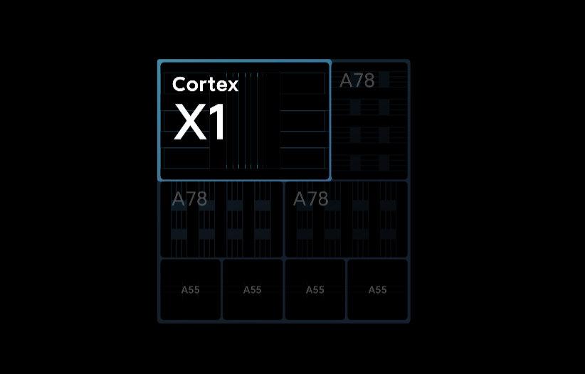 Arm Cortex X1 and Cortex-A78
