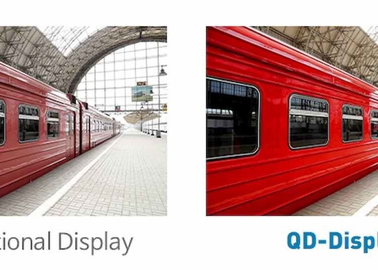 Structure, Principle, and Advantages of Samsung QD Display