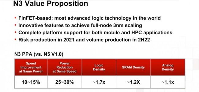 Huawei 3nm Kirin 9010 SoC