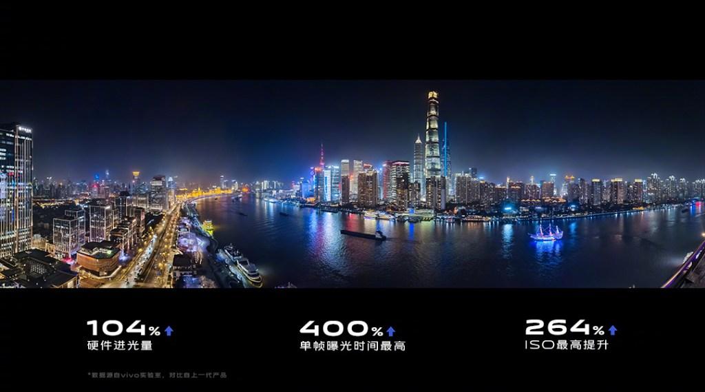 Vivo X60 Pro+ Camera