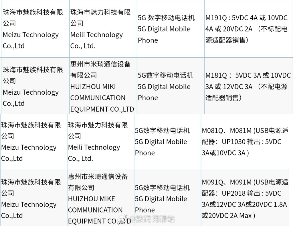 Meizu 18 and Meizu 18 Pro Specifications
