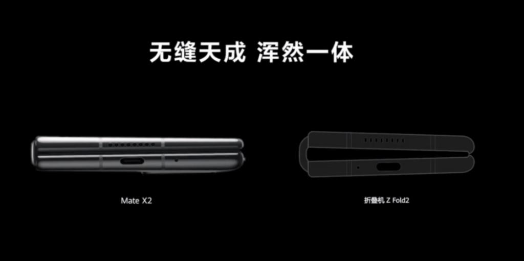 Huawei Mate X2 vs Samsung Galaxy Z Fold 2