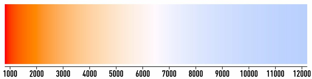 Redmi K40 True Tone True Color Display Explained