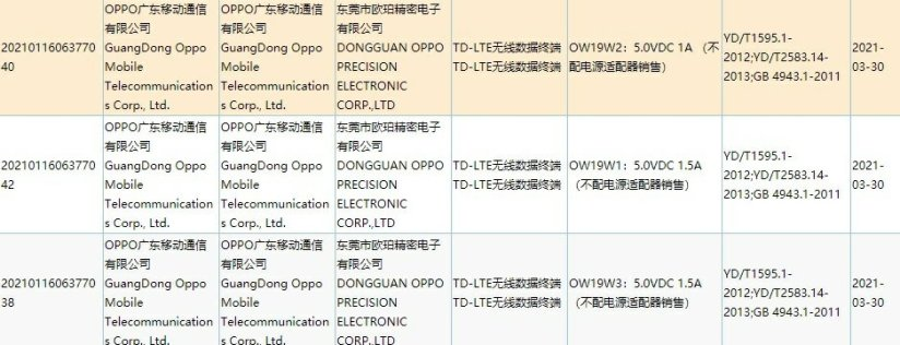 Oppo Reno6 Series's Trio Headed To Launch As Pops on 3C and MIIT
