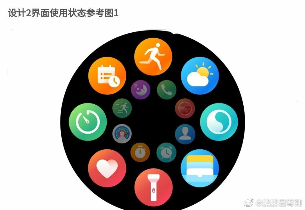 Huawei Watch 3 Suspected Specifications