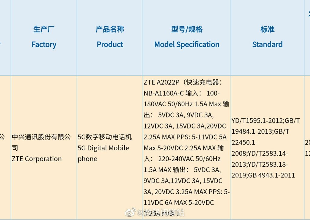 ZTE Axon30 Ultra 3C Certification shows 66W fast charging Support