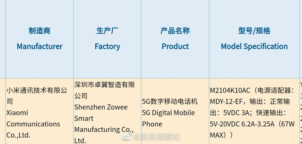 Redmi Gaming Phone Charging