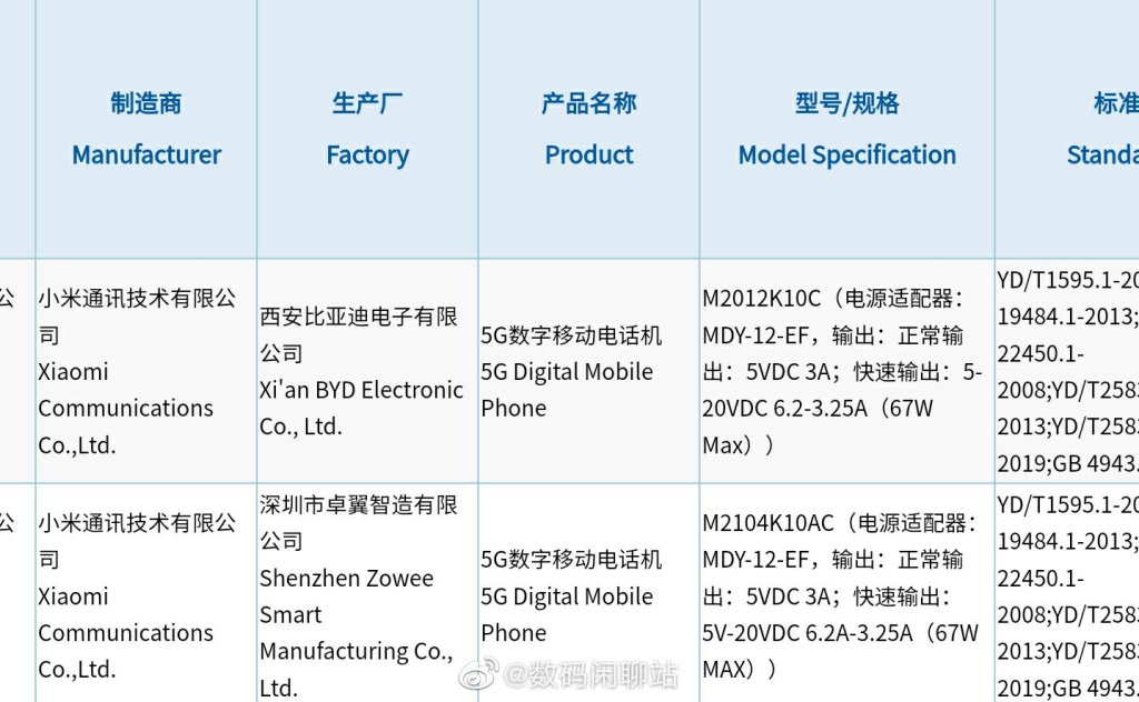 Redmi Gaming Phone Series 3C Certification