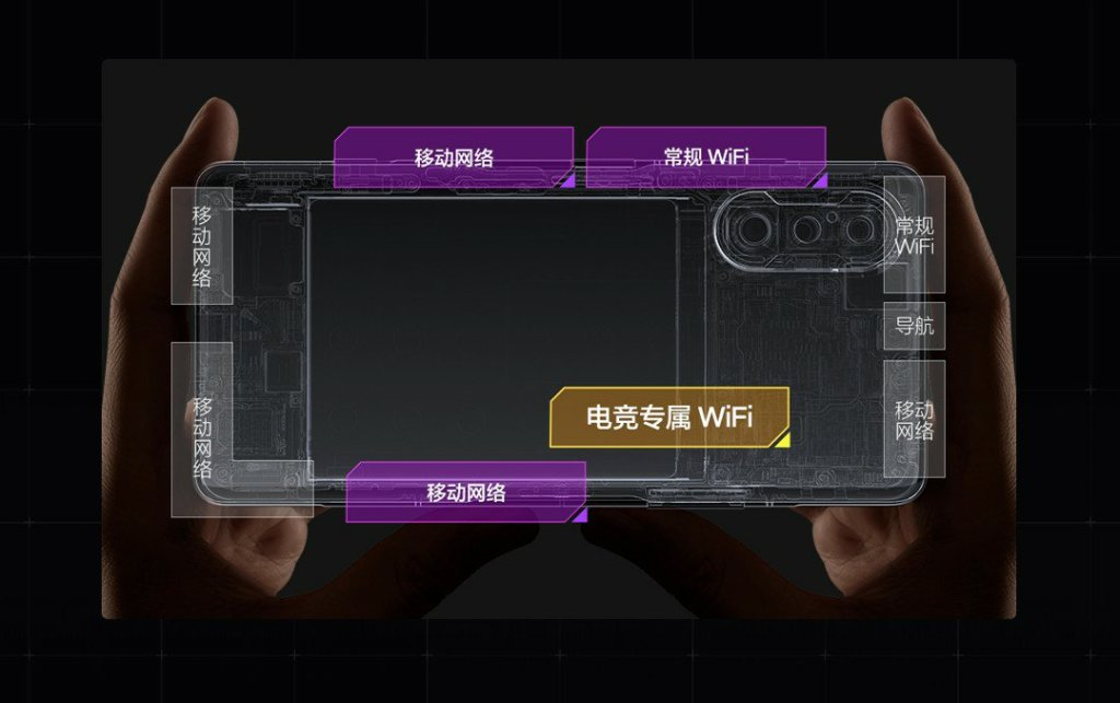 Redmi K40 Gaming Edition Super-resolution Touch and Independent Gaming Antenna