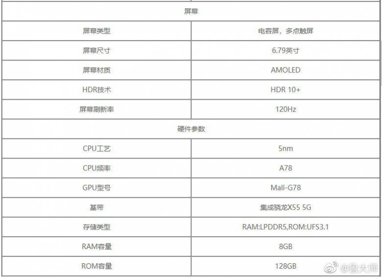 Honor 50 Pro+ Specifications