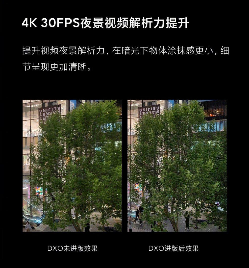Xiaomi 11 Pro/Ultra welcome updated DXOMARK algorithm