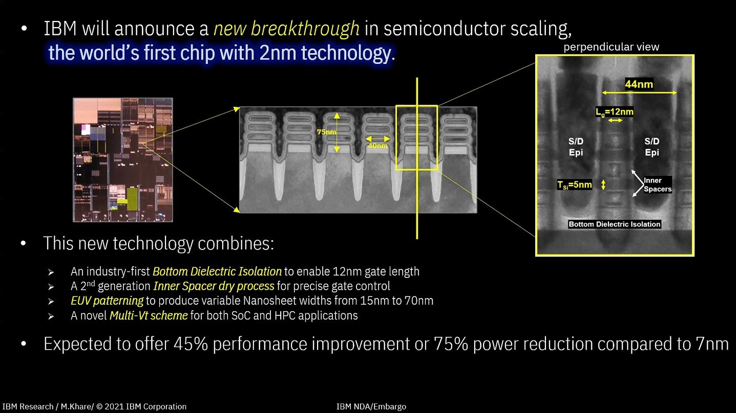 IBM 2nm Chip Manufacturing Technology