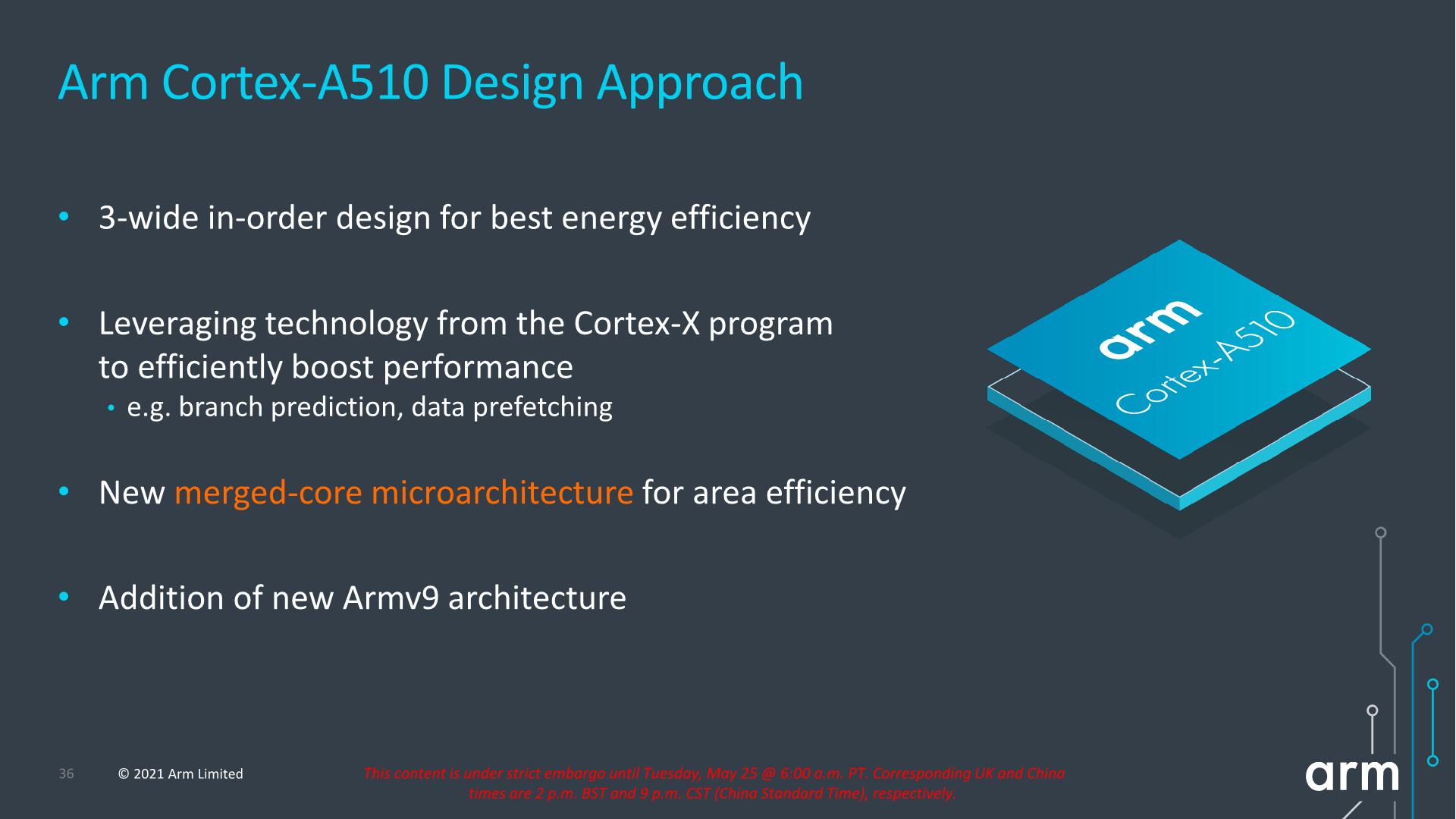 ARM Cortex-A510