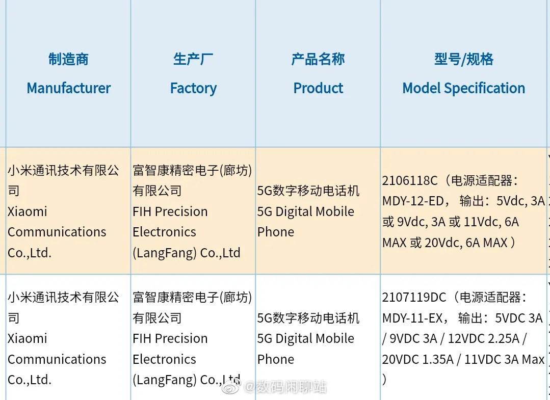 Xiaomi CC 11 and Xiaomi Mix 4 3C Certification