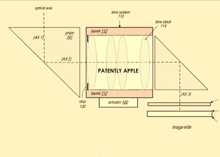 Special Apple's Periscope Lens is in Work with Two Unique Prism
