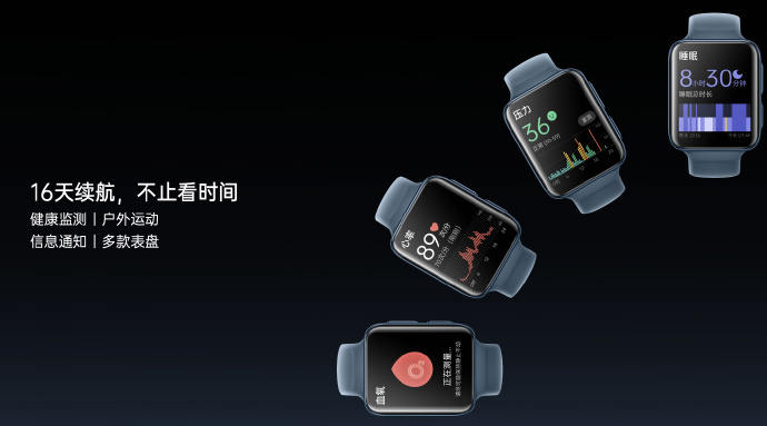OPPO Watch 2 Price and Specifications